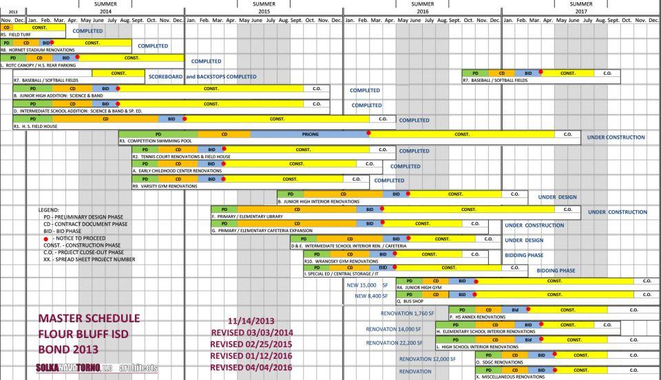 Bond 2013 Master Schedule